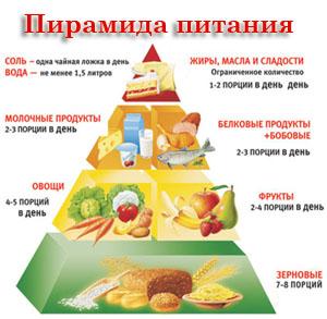 piramida[1]